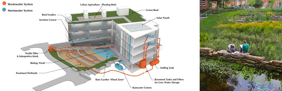 layout plan Fusing forward (ผสานสร้างสู่อนาคต) เป็นแนวความคิดของเทศกาล bangkok design week 2019 เพื่อเป็นการสะท้อนศักยภาพที่สำคัญของกรุงเทพฯ ในการเป็นแหล่งรวมนักสร้างสรรค์.